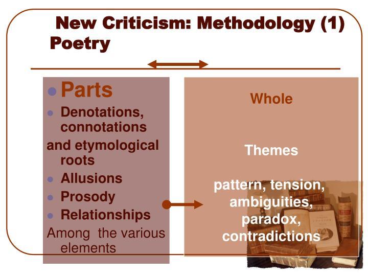 New Criticism: Methodology (1) Poetry