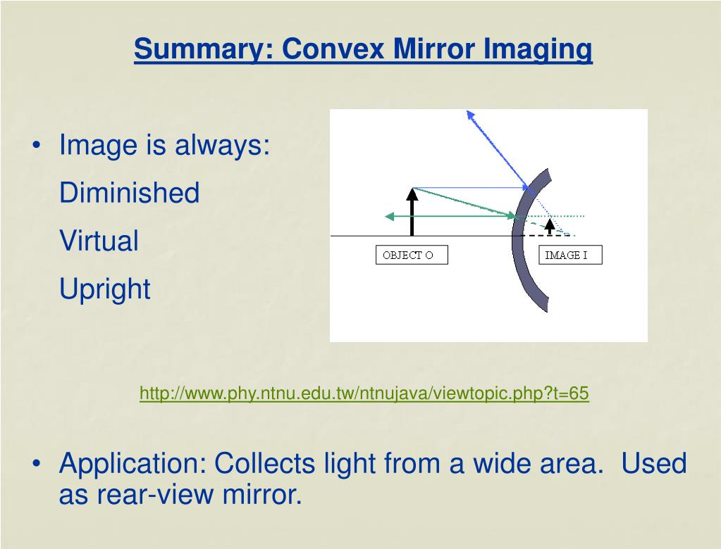 Summary: Convex Mirror Imaging