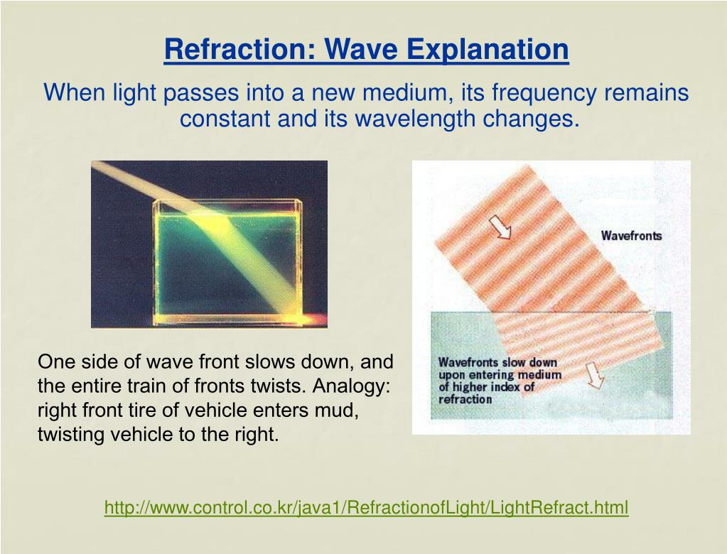 Refraction: Wave Explanation