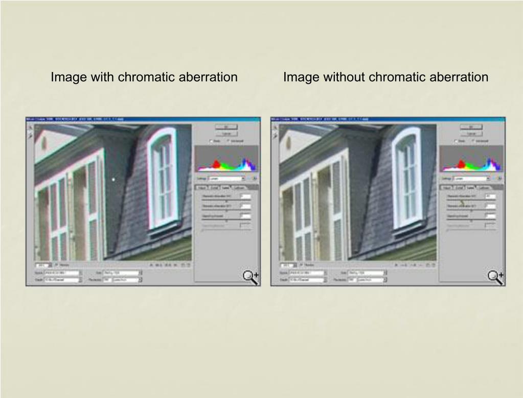 Image with chromatic aberration