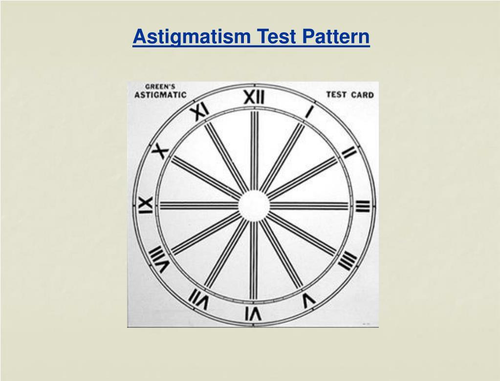 Astigmatism Test Pattern