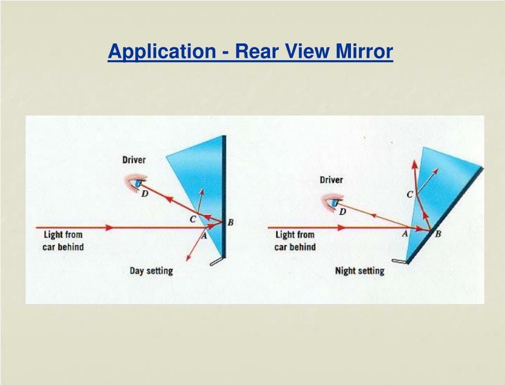 Application - Rear View Mirror