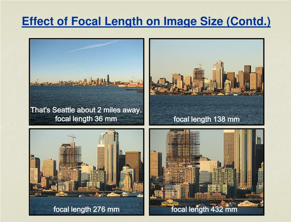 Effect of Focal Length on Image Size (Contd.)