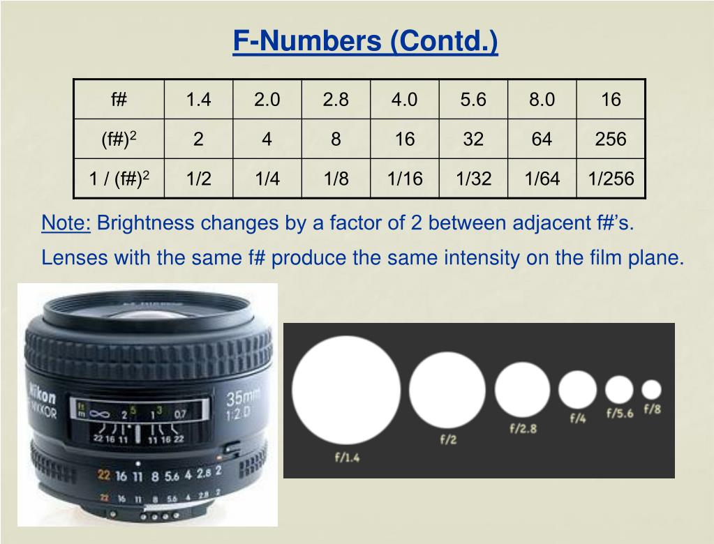 F-Numbers (Contd.)
