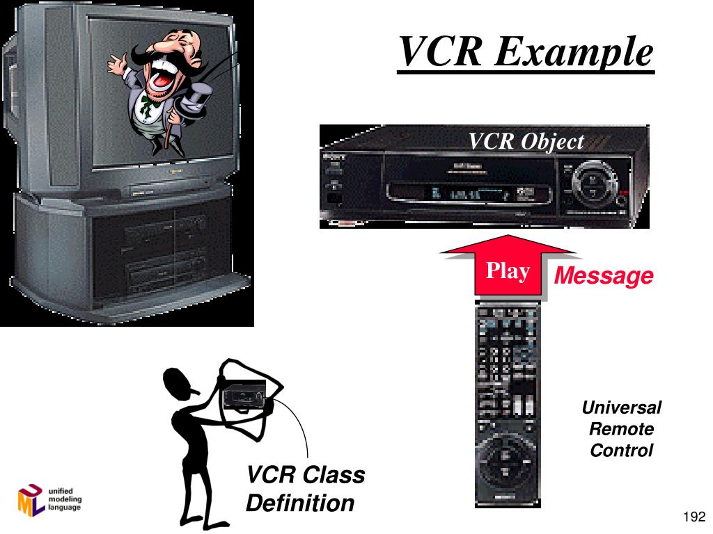 VCR Example