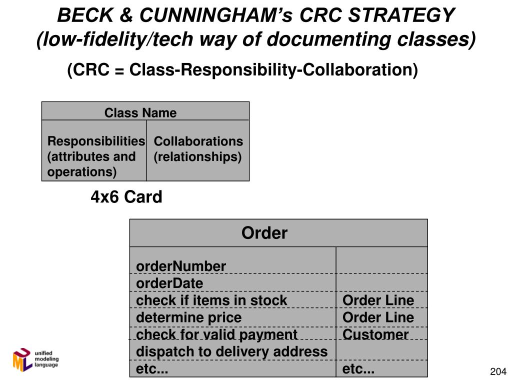 BECK & CUNNINGHAM's CRC STRATEGY