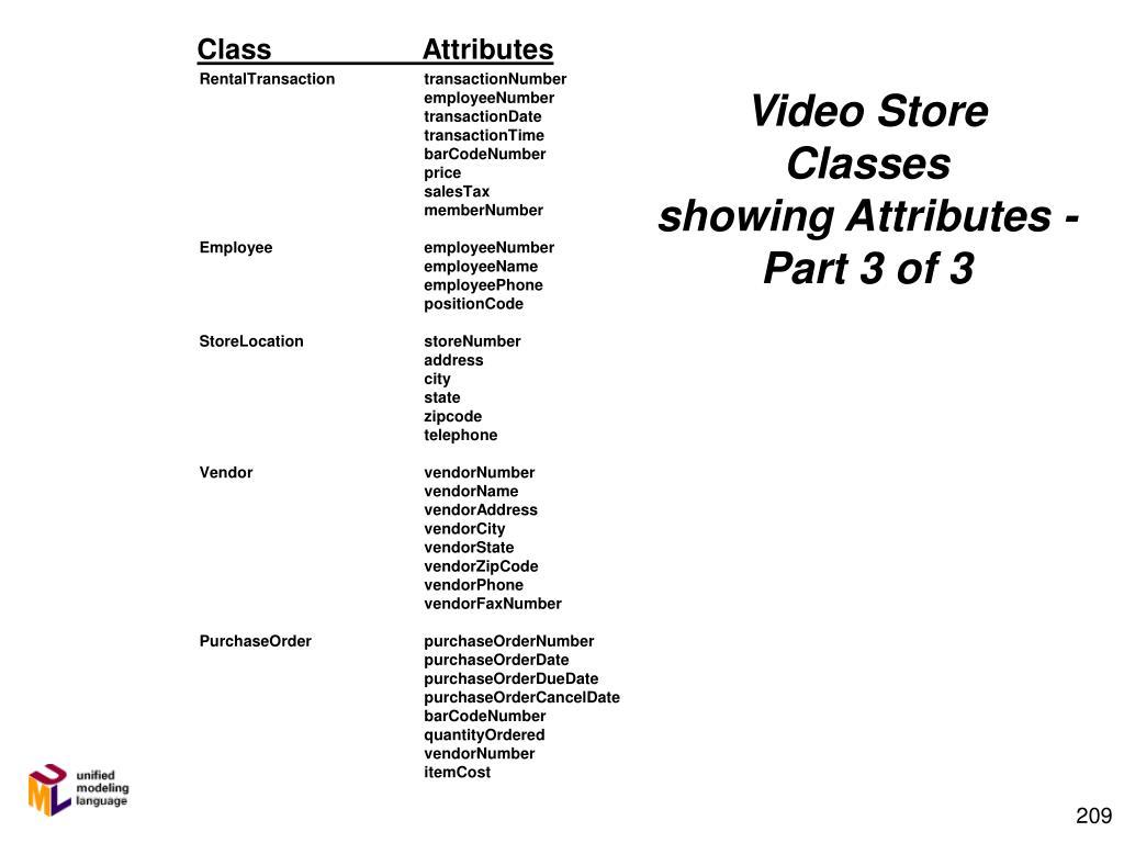 ClassAttributes