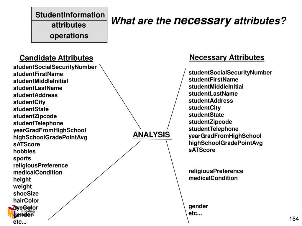 StudentInformation