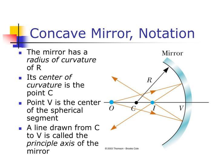 Concave Mirror, Notation