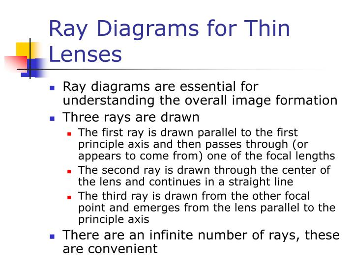 Ray Diagrams for Thin Lenses