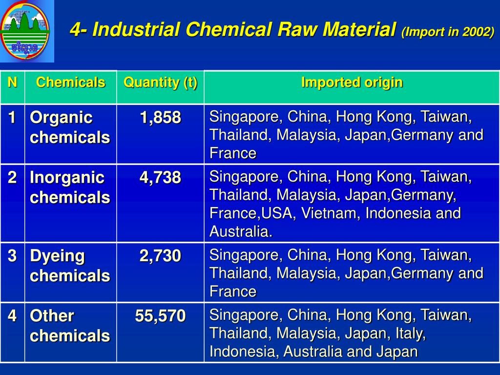4- Industrial Chemical Raw Material