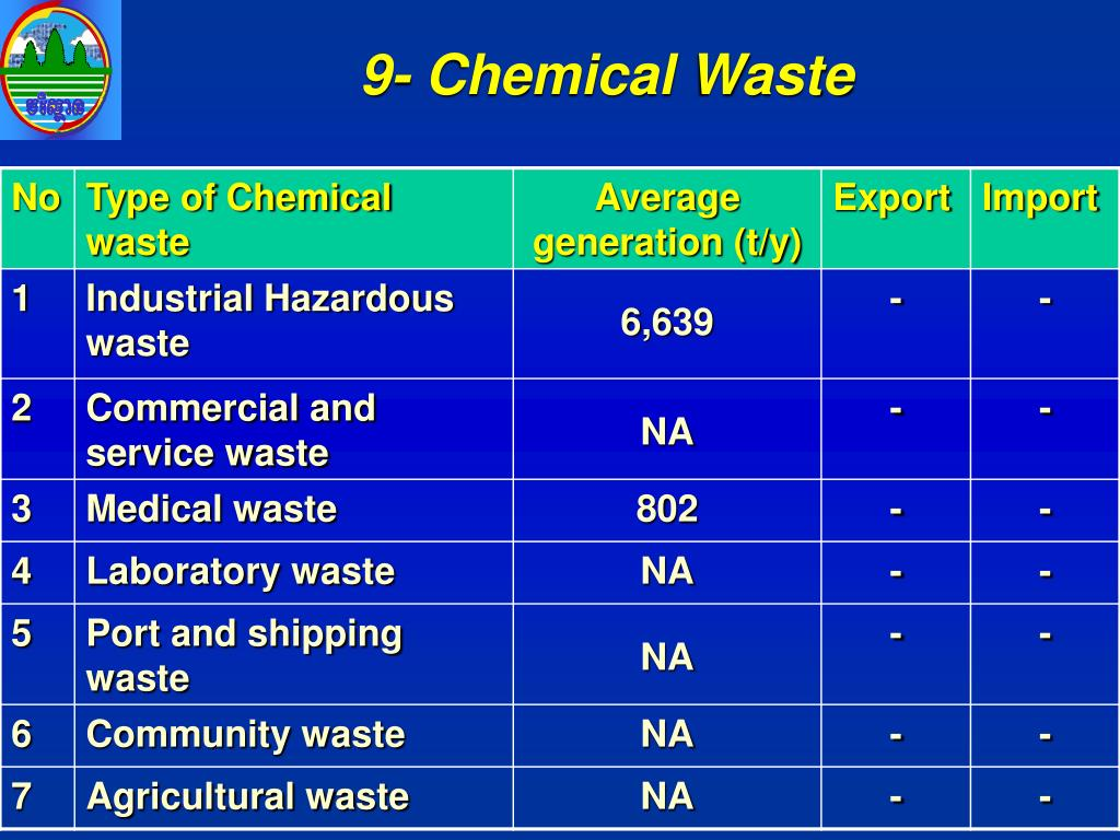 9- Chemical Waste