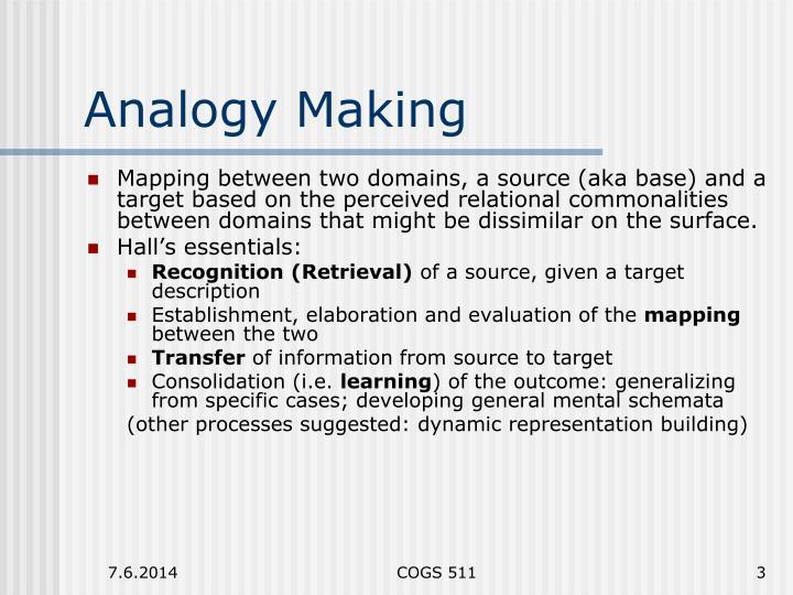 Analogy making