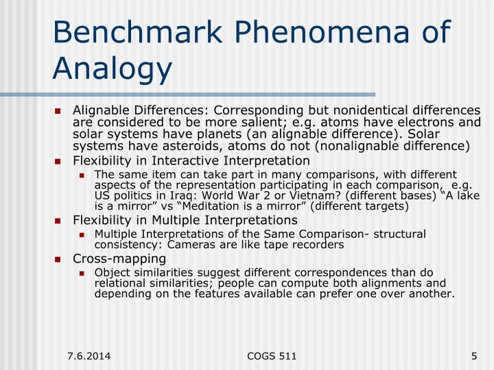 Benchmark Phenomena of Analogy