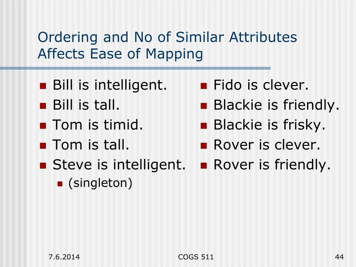 Bill is intelligent.