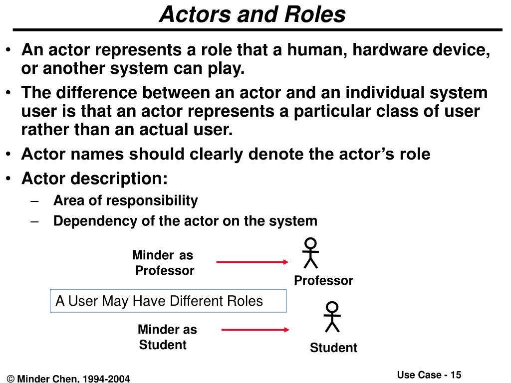 Actors and Roles