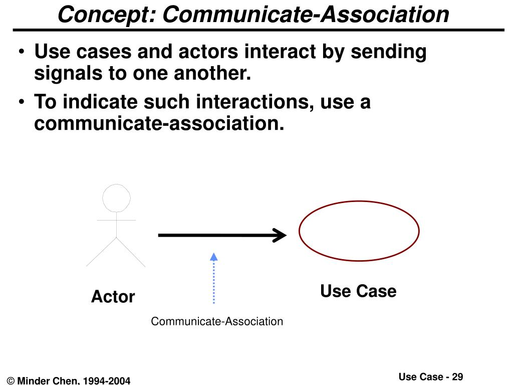 Concept: Communicate-Association