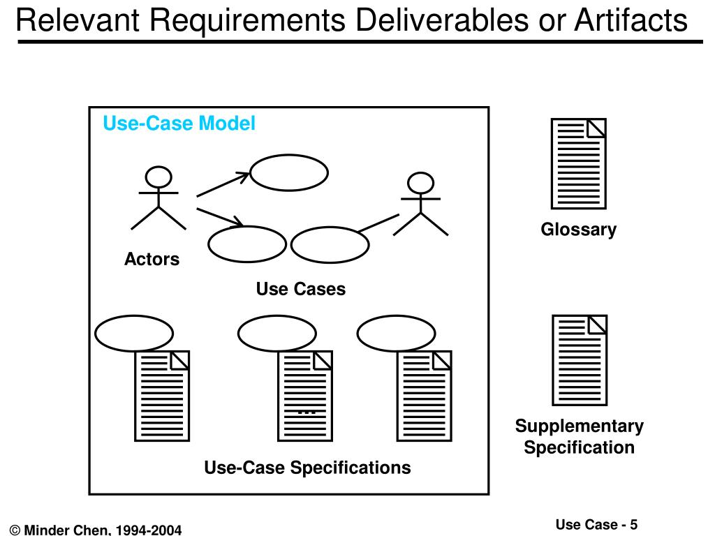Relevant Requirements Deliverables or Artifacts