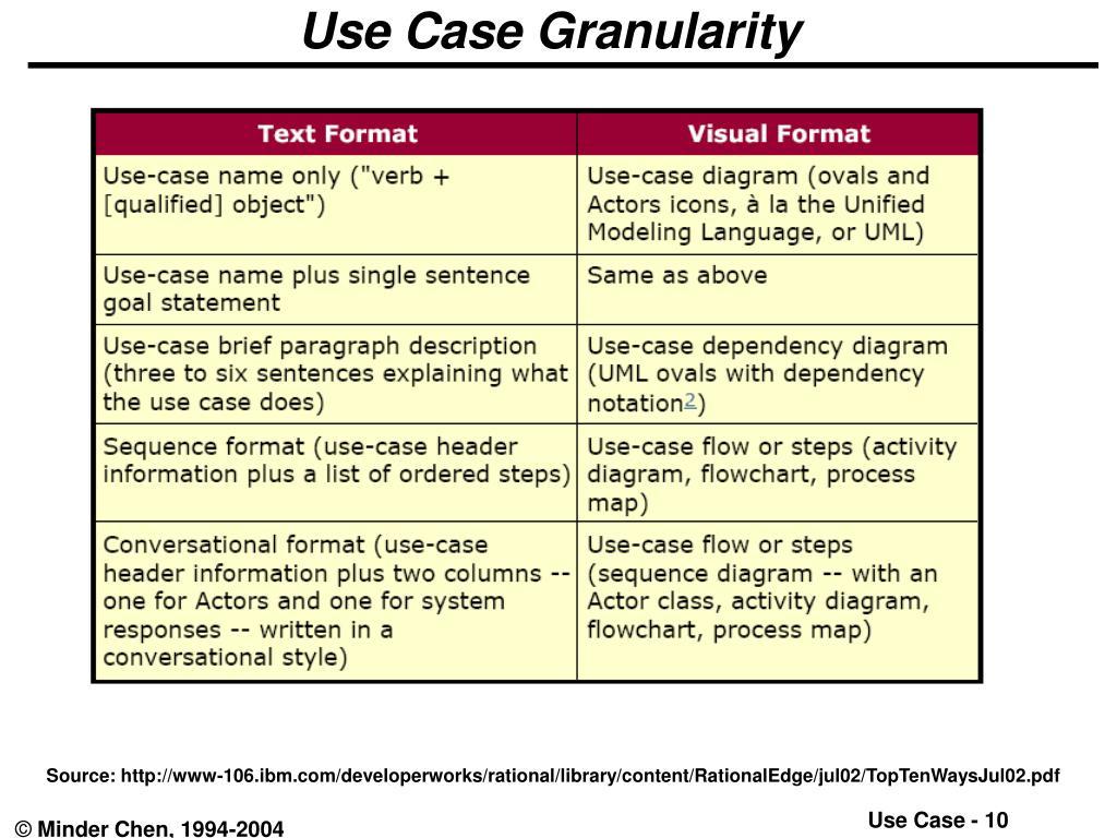 Use Case Granularity