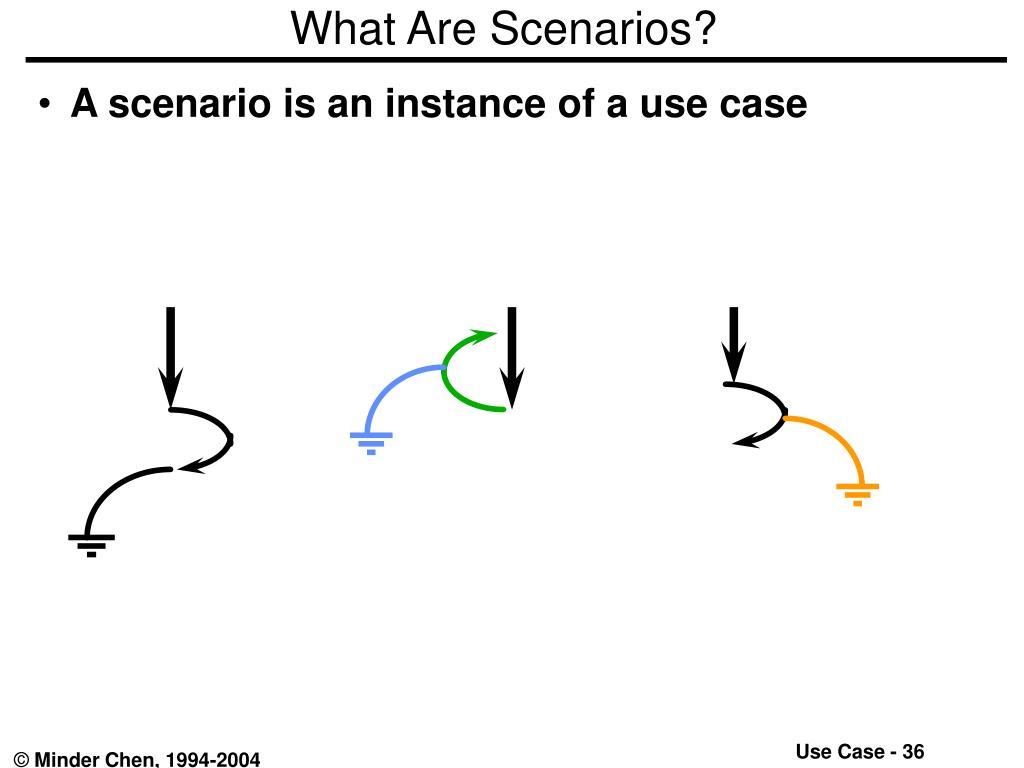 What Are Scenarios?
