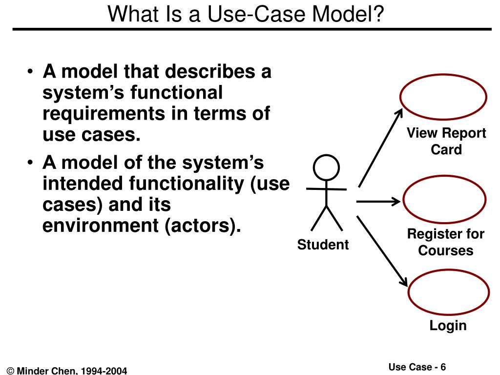 What Is a Use-Case Model?