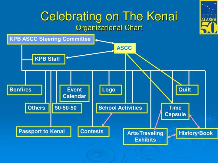Celebrating on The Kenai