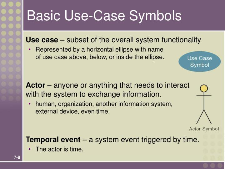 Ppt Chapter 7 Modeling System Requirements Use Cases Powerpoint