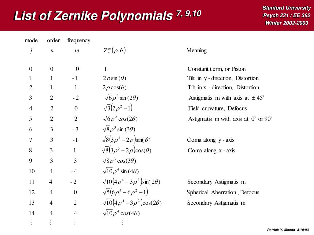 PPT - Zernike Polynomials and Their Use in Describing the