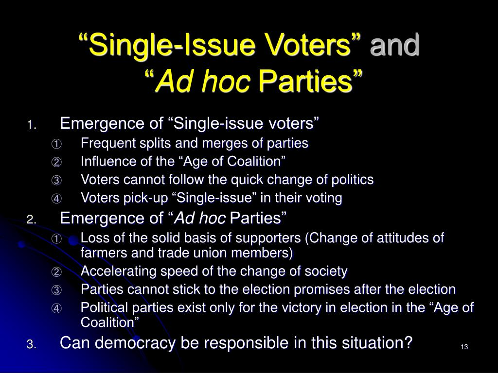 """Single-Issue Voters"""