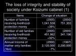 the loss of integrity and stability of society under koizumi cabinet 1
