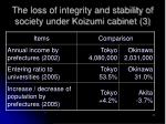 the loss of integrity and stability of society under koizumi cabinet 3