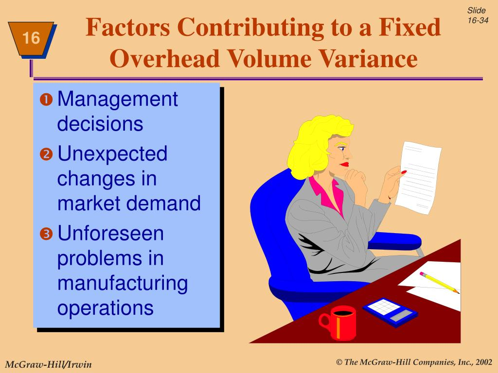 PPT - Standard Costing: Factory Overhead PowerPoint Presentation
