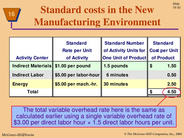 standard costing direct labour hour recovery method Standard costing with variable overhead per direct labour hour standard variable overhead per process costing method the standard process.