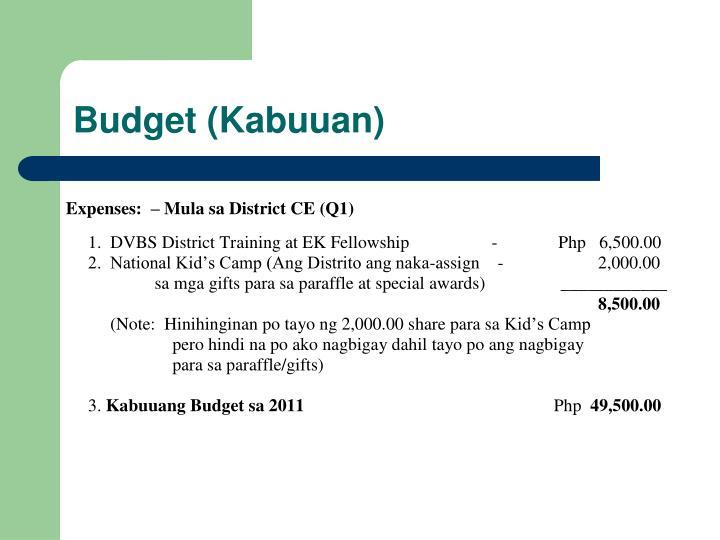 Budget (Kabuuan)
