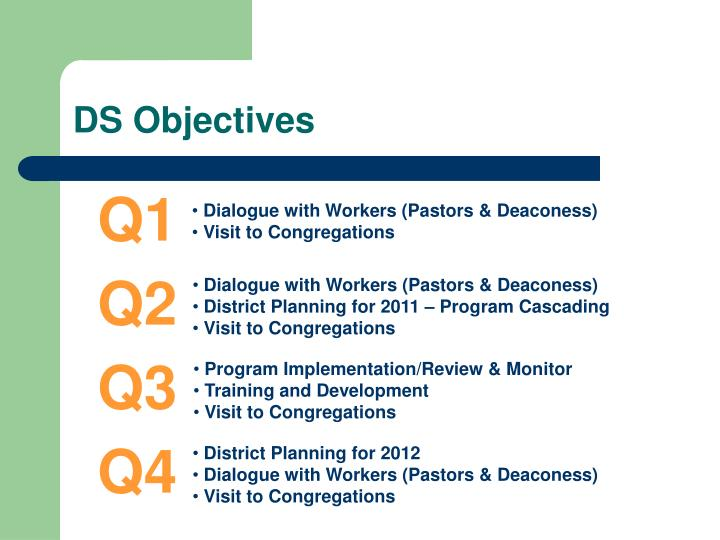 DS Objectives