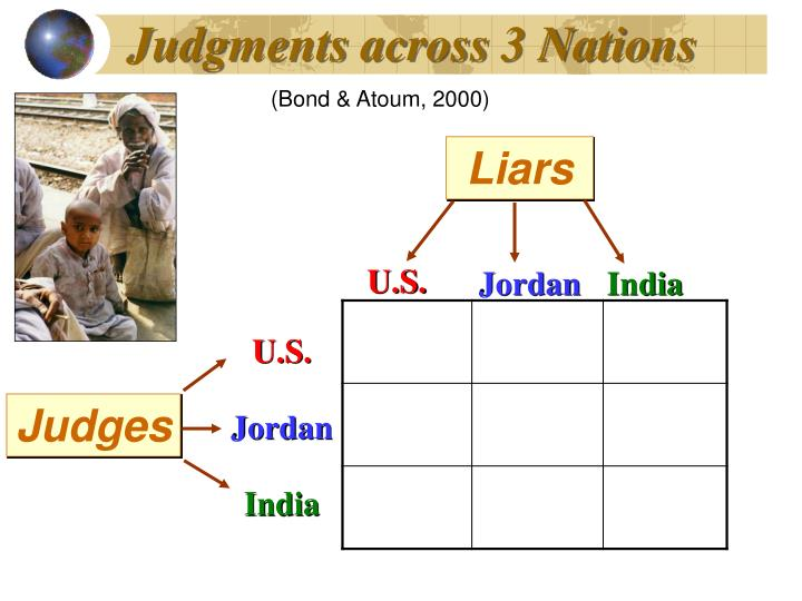 Judgments across 3 Nations