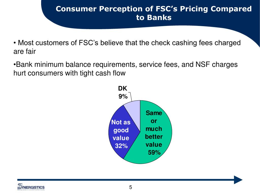 Consumer Perception of FSC's Pricing Compared to Banks