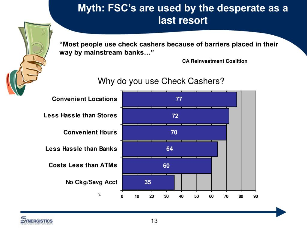 Myth: FSC's are used by the desperate as a last resort