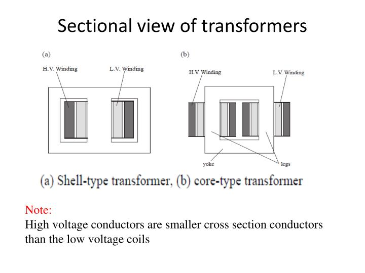 Sectional view of transformers
