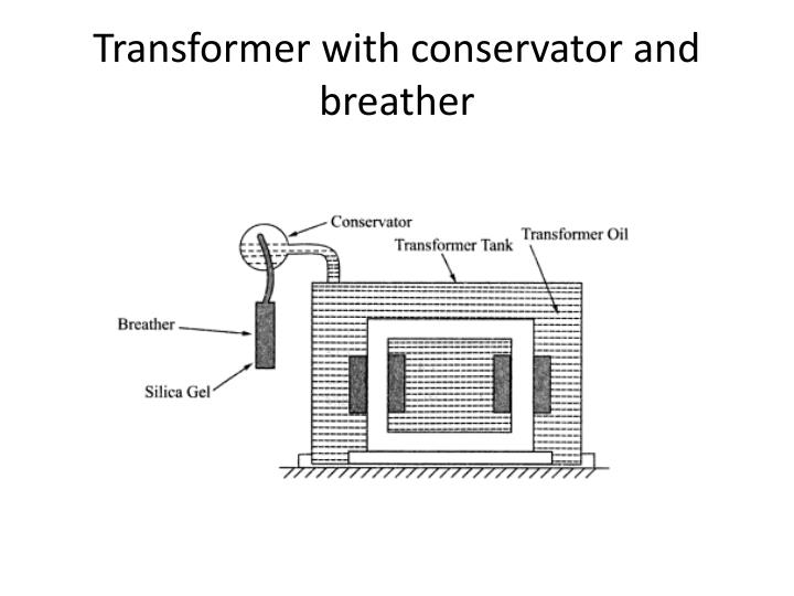 Transformer with conservator and breather