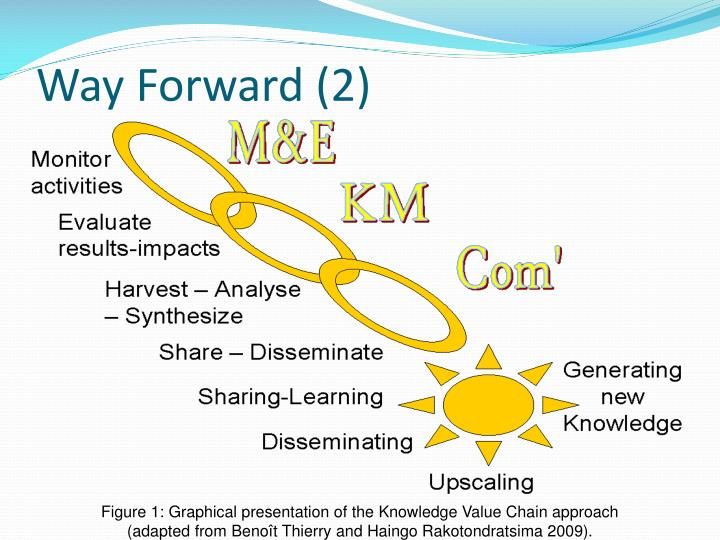 Way Forward (2)
