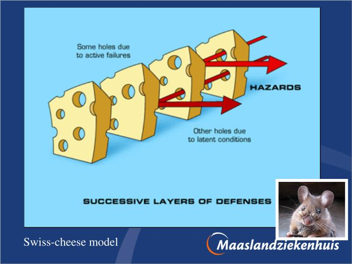 swiss cheese model The swiss cheese accident causation model is a theoretical model used in risk analysis, risk management, and risk prevention as the video above points out, any components of an organization is considered a slice [of cheese] in this model.