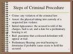 steps of criminal procedure