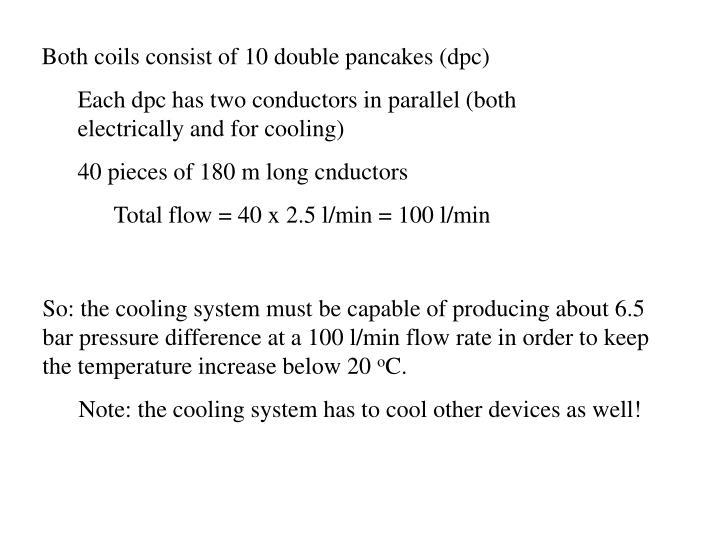 Both coils consist of 10 double pancakes (dpc)