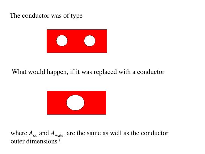 The conductor was of type