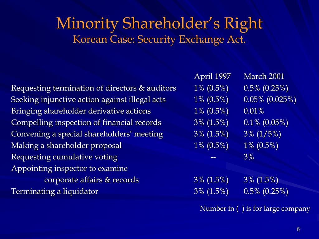 Minority Shareholder's Right
