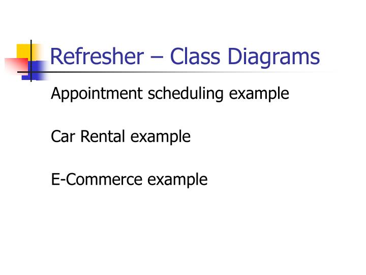 Refresher class diagrams