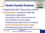 gender equality roadmap