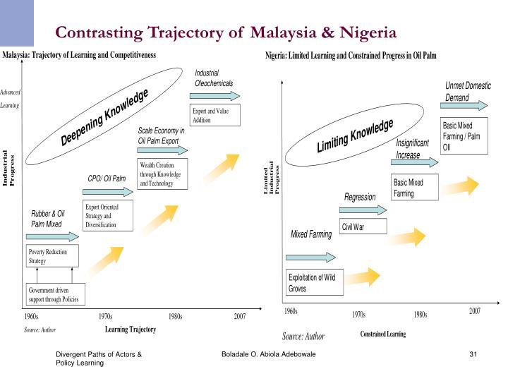 Contrasting Trajectory of Malaysia & Nigeria