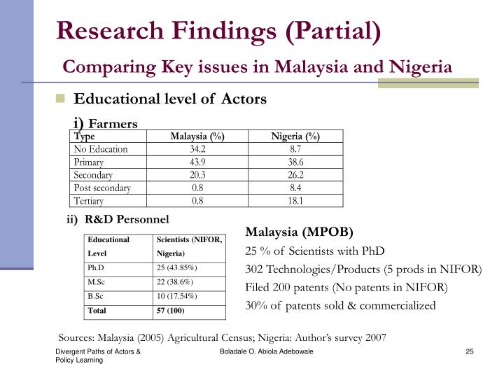 Research Findings (Partial)